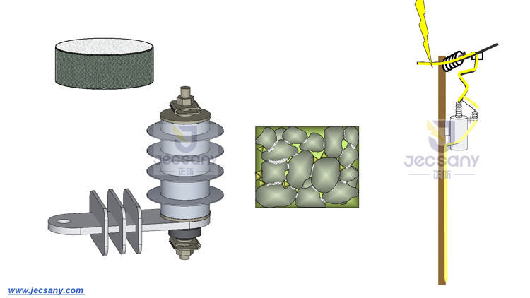 How a Surge Arrester Works - Jec_01